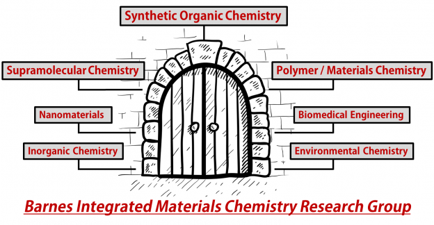 Jonathan Barnes | Department of Chemistry
